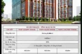 Cần bán  condo 2 phòng ngủ  trong dự án indochina plaza